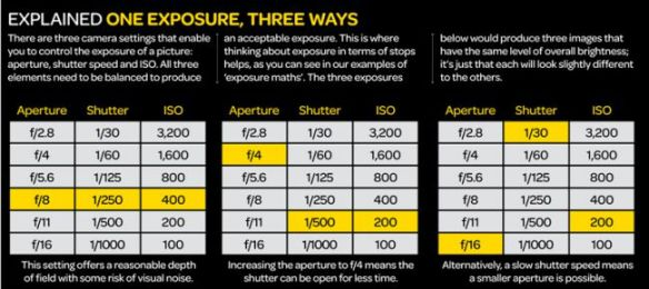 Understanding_exposure_cheat_sheet-650-80